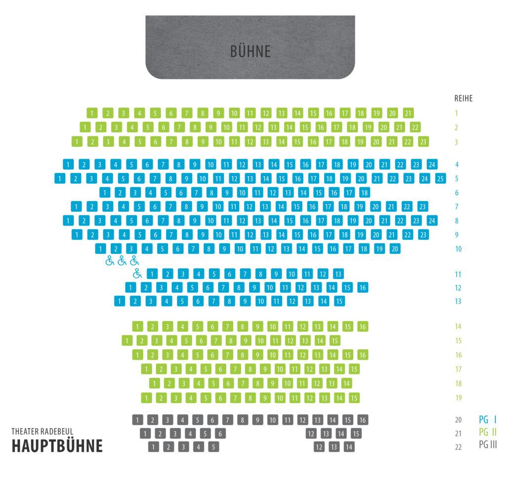 Landesbühnen Sachsen - Theater Radebeul - Saalplan Hauptbühne